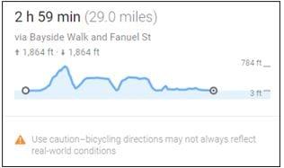 La Jolla Hill Climb details
